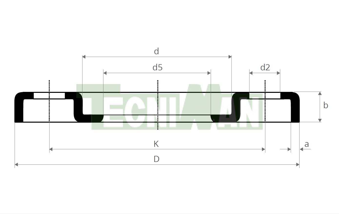 DIN 2642 PN10 Tubo ISO